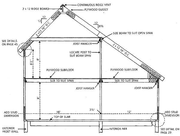 Stunning Saltbox House Floor Plans Photos - 3D house designs ...